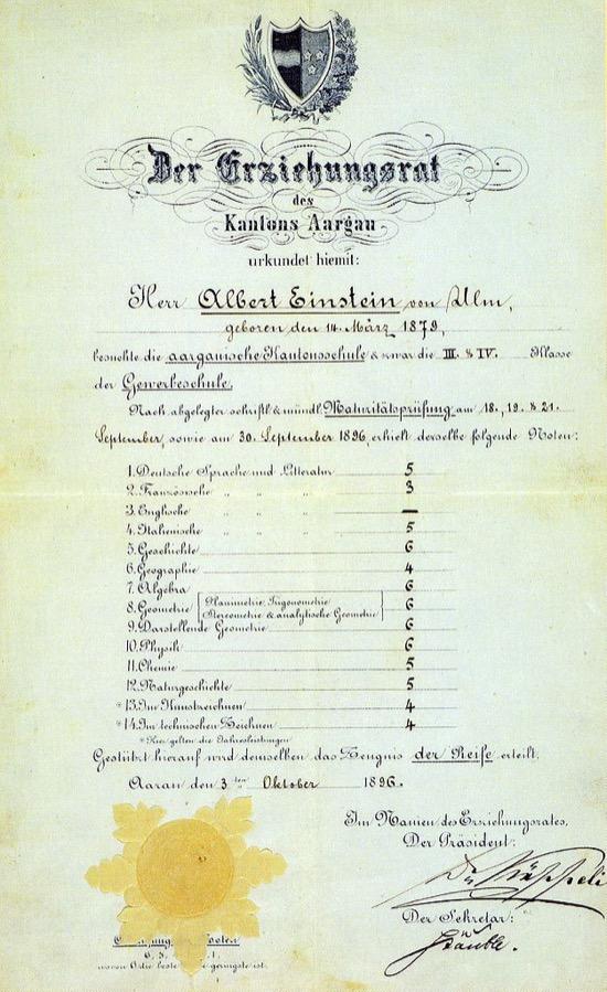 Notas de Albert Einstein