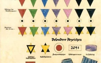 Las insignias de los campos de concentración nazis